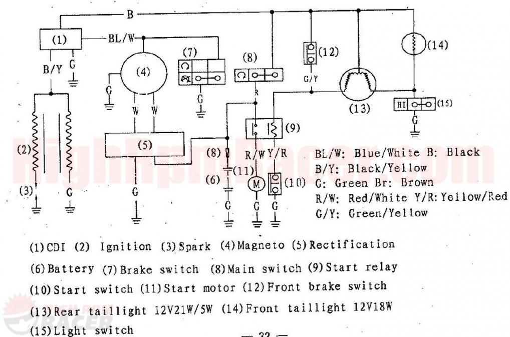 Xl 2234 Atv 110cc 4 Wheeler Wiring Diagram On 5 Wire Cdi Chinese Atv Wiring