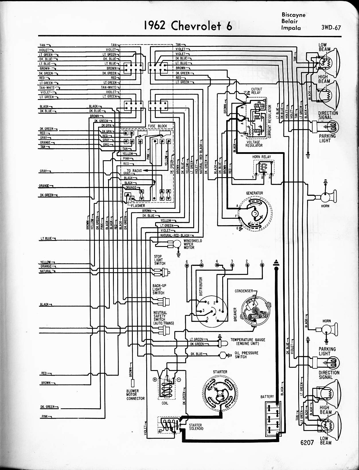 ST_2791] 1964 Impala Fuse Panel Diagram Wiring DiagramDenli Kweca Benkeme Mohammedshrine Librar Wiring 101