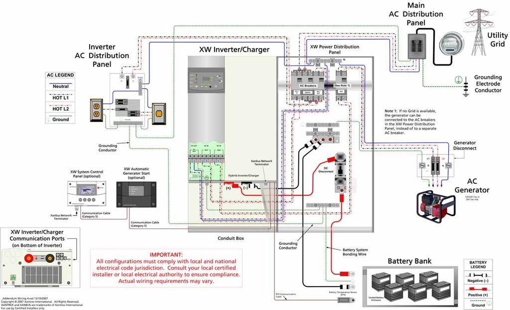 Xantrex Battery Charger Wiring Diagram - Audi Rs7 Engine Diagrams -  5pin.waystar.fr | Xantrex Battery Charger Wiring Diagram |  | Wiring Diagram Resource