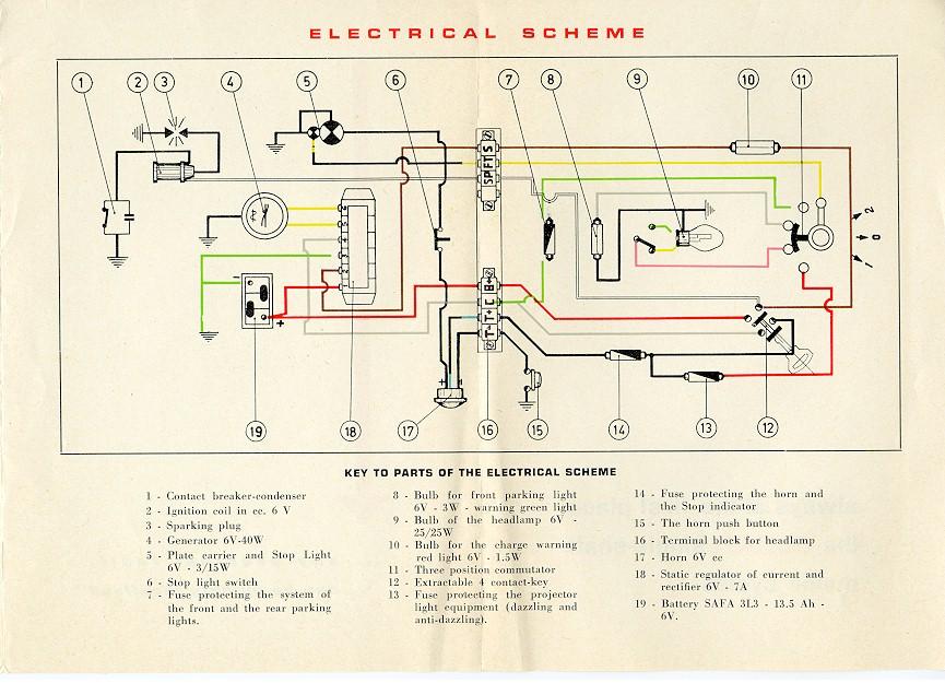 ducati pantah wiring diagram vb 6242  ducati single wiring loom schematic wiring  ducati single wiring loom schematic wiring