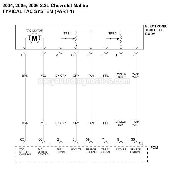 Strange Msd Ford Tach Wiring Schematic Best Place To Find Wiring Andtachs Wiring Cloud Hemtshollocom