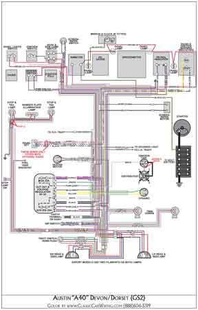 62 austin healey sprite wiring diagram - jimi hendrix strat wiring diagram  for wiring diagram schematics  wiring diagram schematics