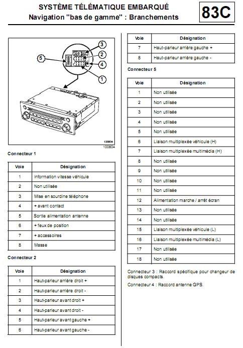 MX_2787] Wiring Diagram Clio RadioPara Numap Mohammedshrine Librar Wiring 101