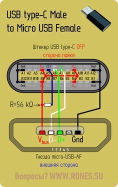 nz_8479] mini usb to hdmi wiring diagram download diagram  strai momece epete joami xortanet eatte mohammedshrine librar wiring 101