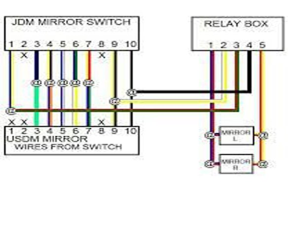 [DIAGRAM_3ER]  MZ_6595] Honda Mirror Diagram Schematic Wiring | Switch Wiring Diagram Of Mirror |  | Itis Stre Over Marki Xolia Mohammedshrine Librar Wiring 101