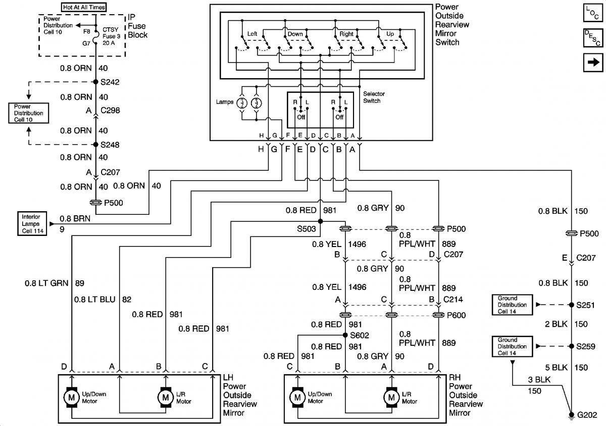 Nw 7059 04 Avalanche Fuse Diagram Free Diagram