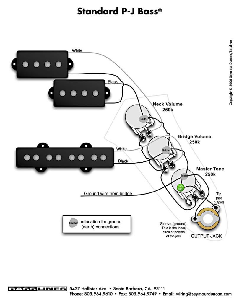 Marvelous Ibanez Wiring Diagrams Humbuckers In Addition Ibanez Pickup Wiring Wiring Cloud Animomajobocepmohammedshrineorg