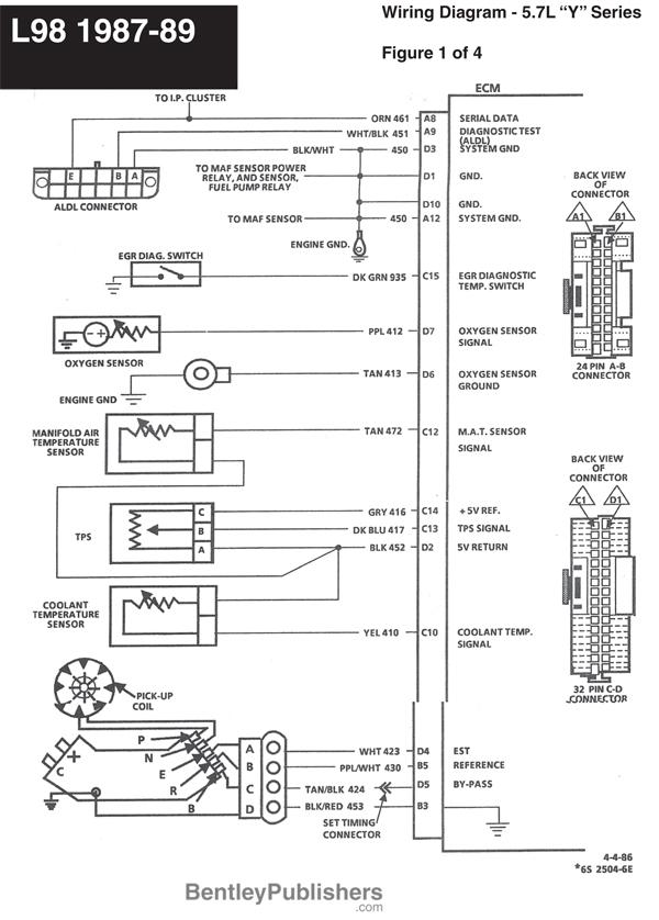 [SCHEMATICS_4US]  1987 Corvette Wiring Diagram Under Hood Fuse Box Location -  padang-guci.29.allianceconseil59.fr | 1989 Corvette Wiring Diagrams |  | Wiring Diagram and Schematics