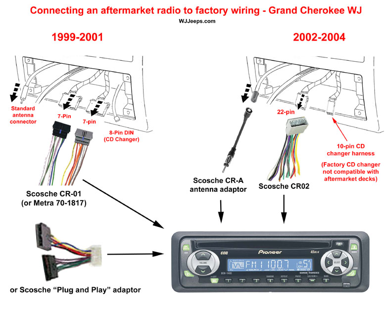 Astounding Panasonic Cd Player Wiring Harness Basic Electronics Wiring Diagram Wiring Cloud Loplapiotaidewilluminateatxorg