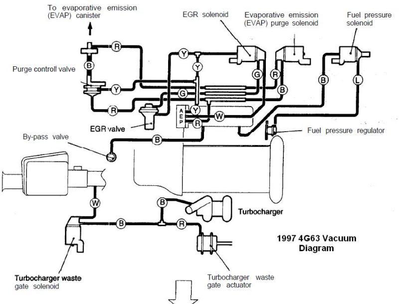 Be 3655 Mitsubishi Eclipse Gst Vacuum Diagram Wiring Harness Wiring Wiring Diagram