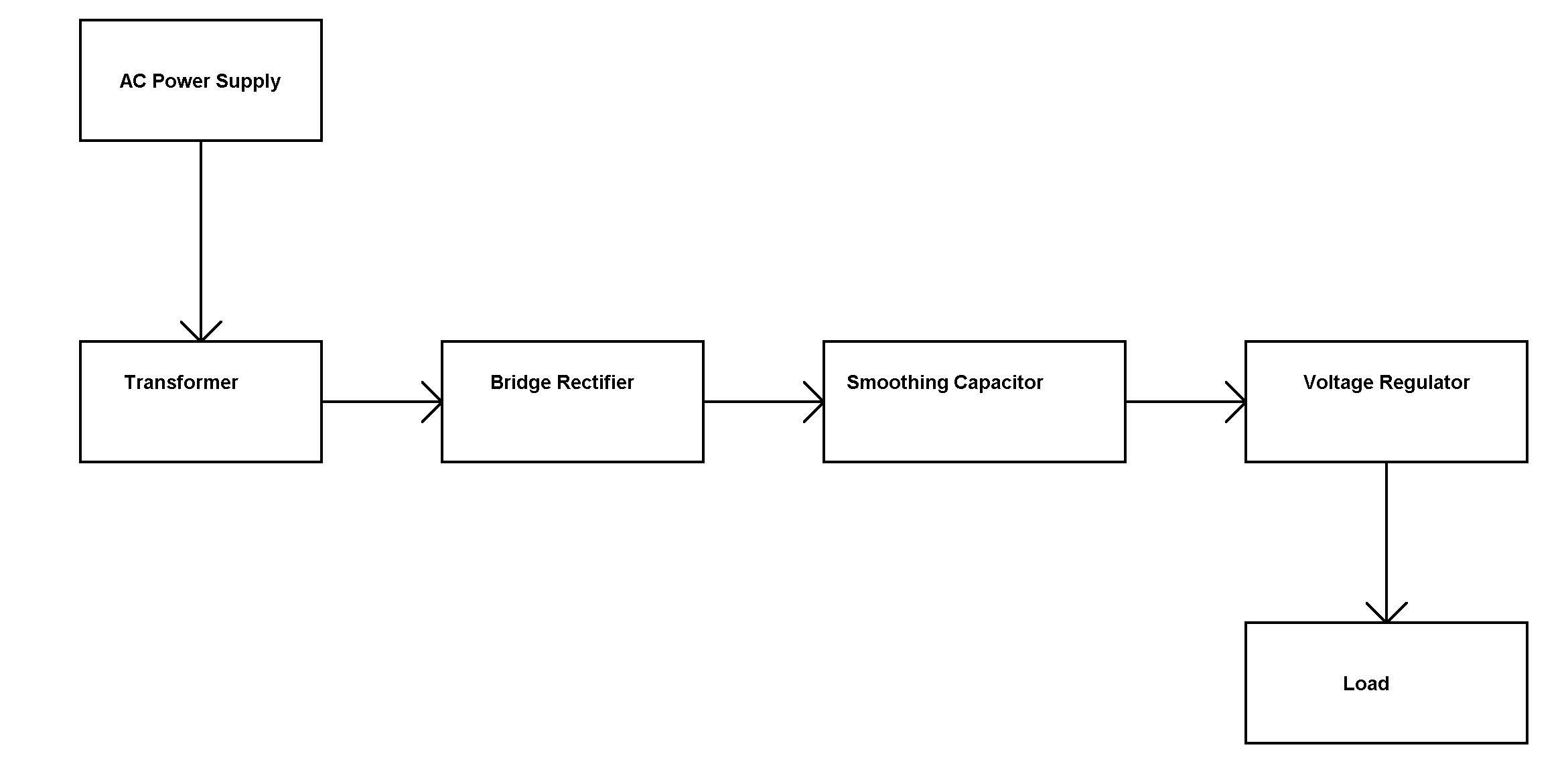 Wondrous Block Diagram Power Cord Wiring Diagram Data Schema Wiring Cloud Loplapiotaidewilluminateatxorg