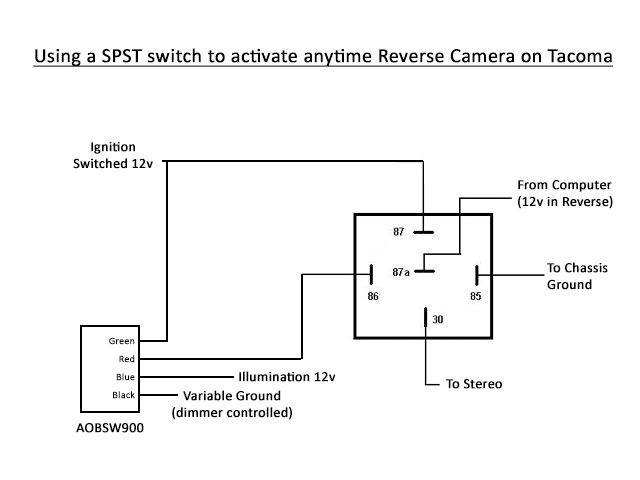 [DIAGRAM_4FR]  WM_4297] Wiring Backup Camera To Switch Download Diagram | Camera Switch Wiring Diagram |  | Bapap Inama Mohammedshrine Librar Wiring 101