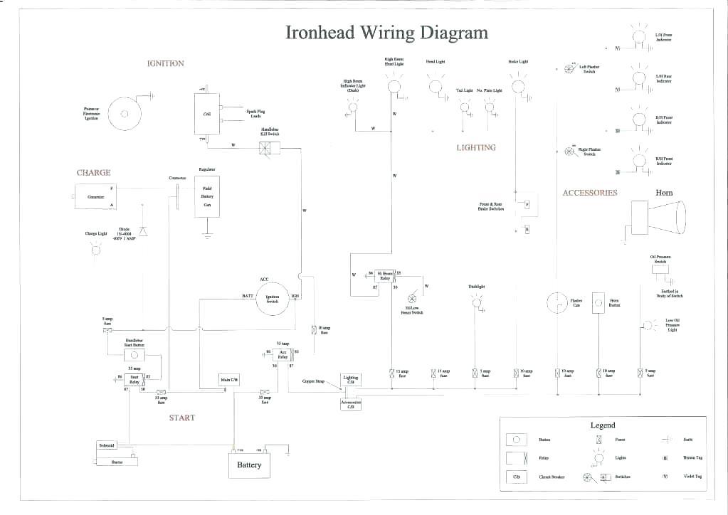 1972 sportster wiring diagram ironhead sportster wiring diagram wiring diagram schematics  ironhead sportster wiring diagram