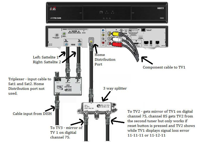 dish network wiring diagram dual tuners fluorescent lights wiring ...  wiring diagram and schematics source - trusted wiring diagram ...