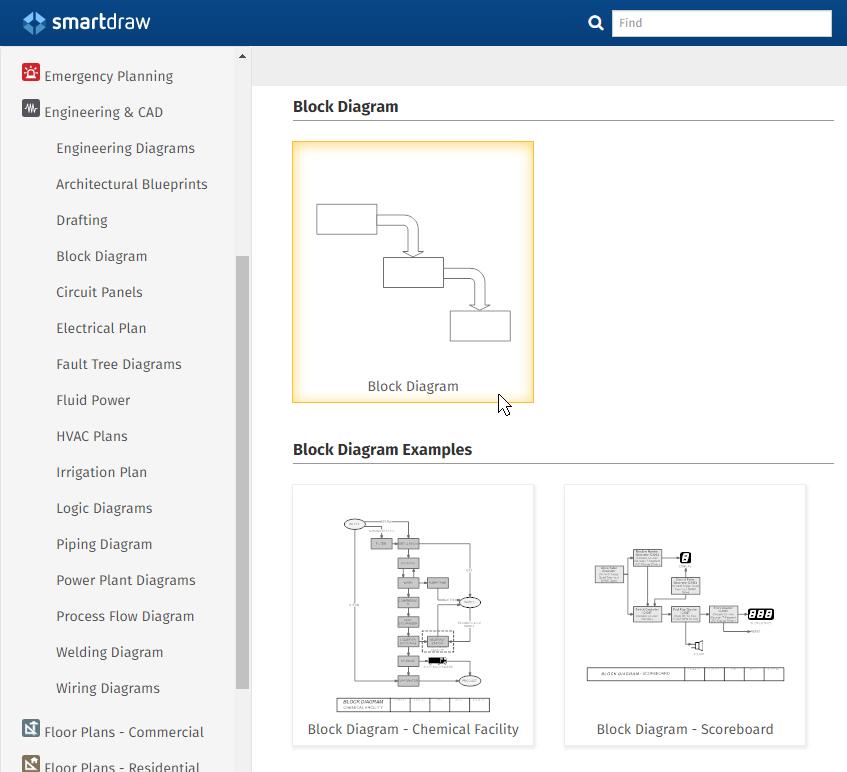 NZ_0374] Block Diagram Program Free DiagramDadea Xero Mohammedshrine Librar Wiring 101