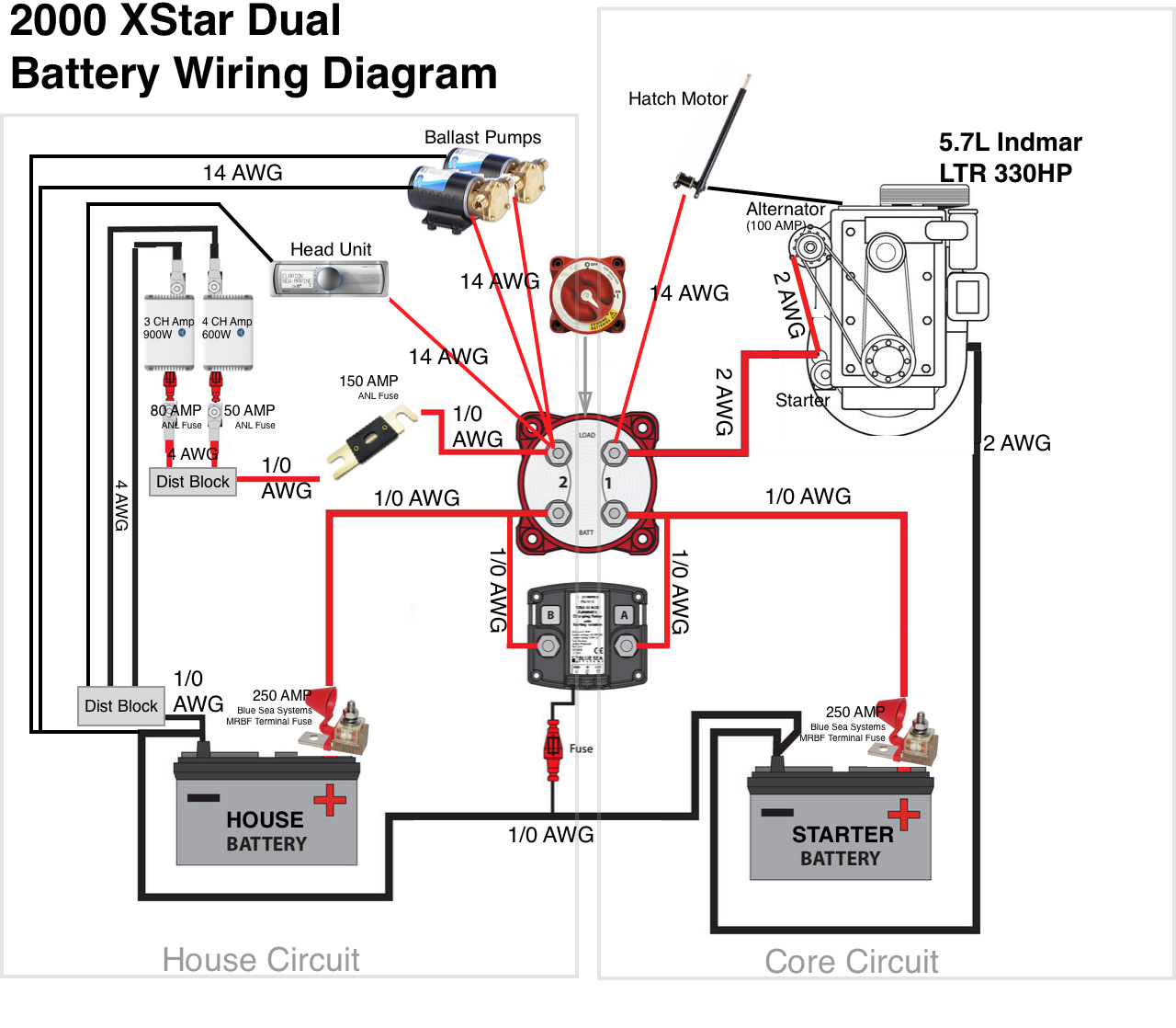 Dual Battery Boat Wiring Diagram from static-cdn.imageservice.cloud