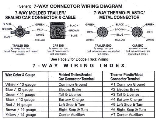 Wondrous Trailer Lighting Board Wiring Diagram Basic Electronics Wiring Diagram Wiring Cloud Histehirlexornumapkesianilluminateatxorg
