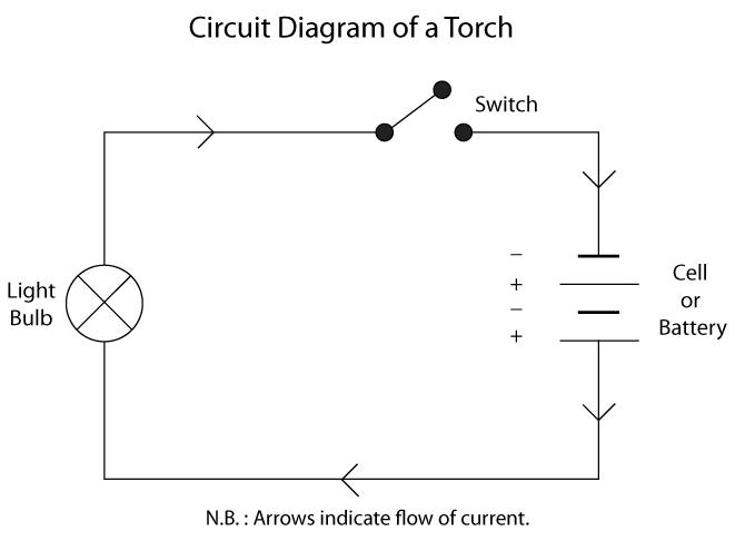 Terrific Flashlight Block Diagram Basic Electronics Wiring Diagram Wiring Cloud Inklaidewilluminateatxorg