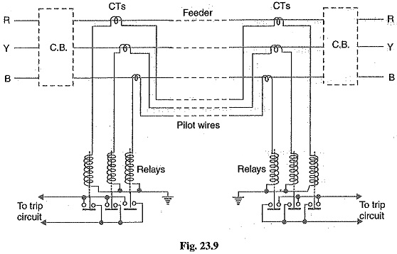 ht_9162] relay wiring diagram along with basic protective relays wiring  ommit pila licuk mohammedshrine librar wiring 101