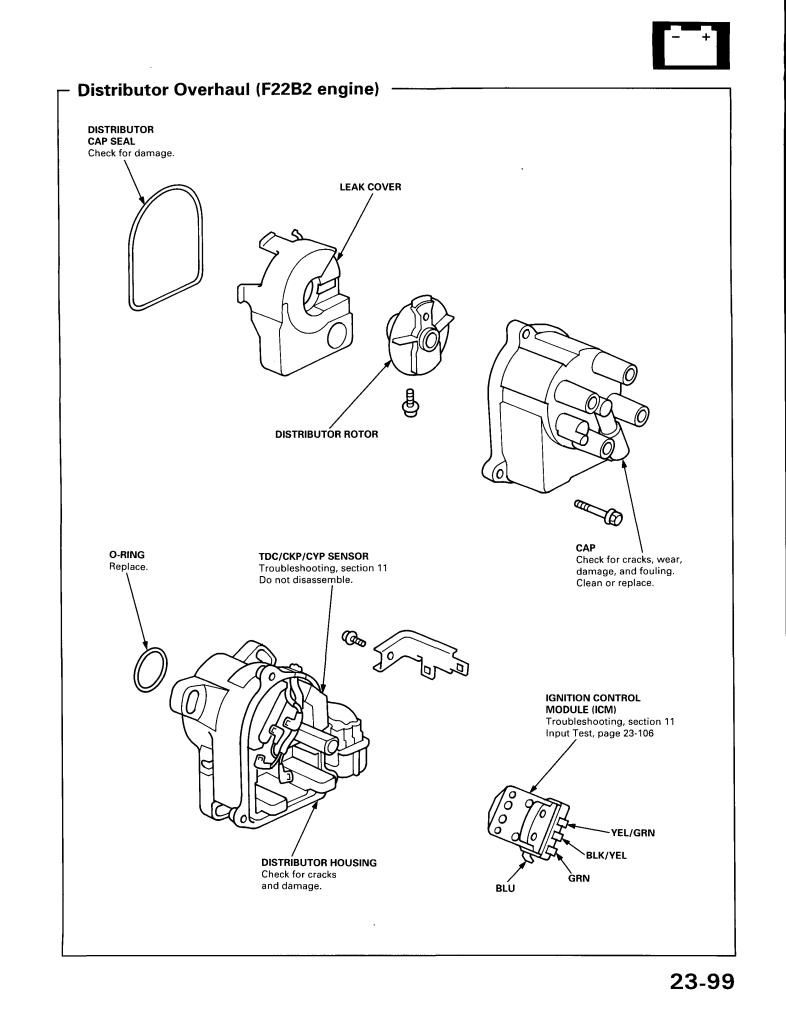 1994 Honda Civic Dx Wiring Diagram