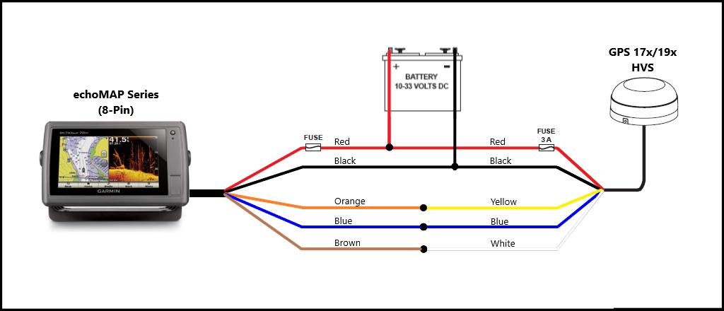 dr_8465] garmin wiring diagram  ariot crove heeve mohammedshrine librar wiring 101