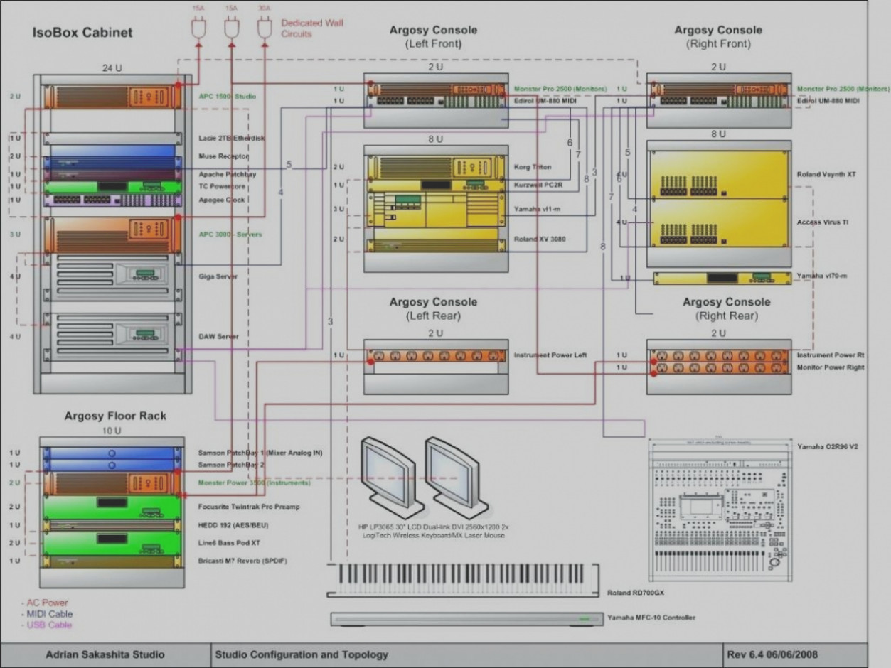 Awe Inspiring Studio Wiring Diagrams Wiring Library Wiring Cloud Rdonaheevemohammedshrineorg