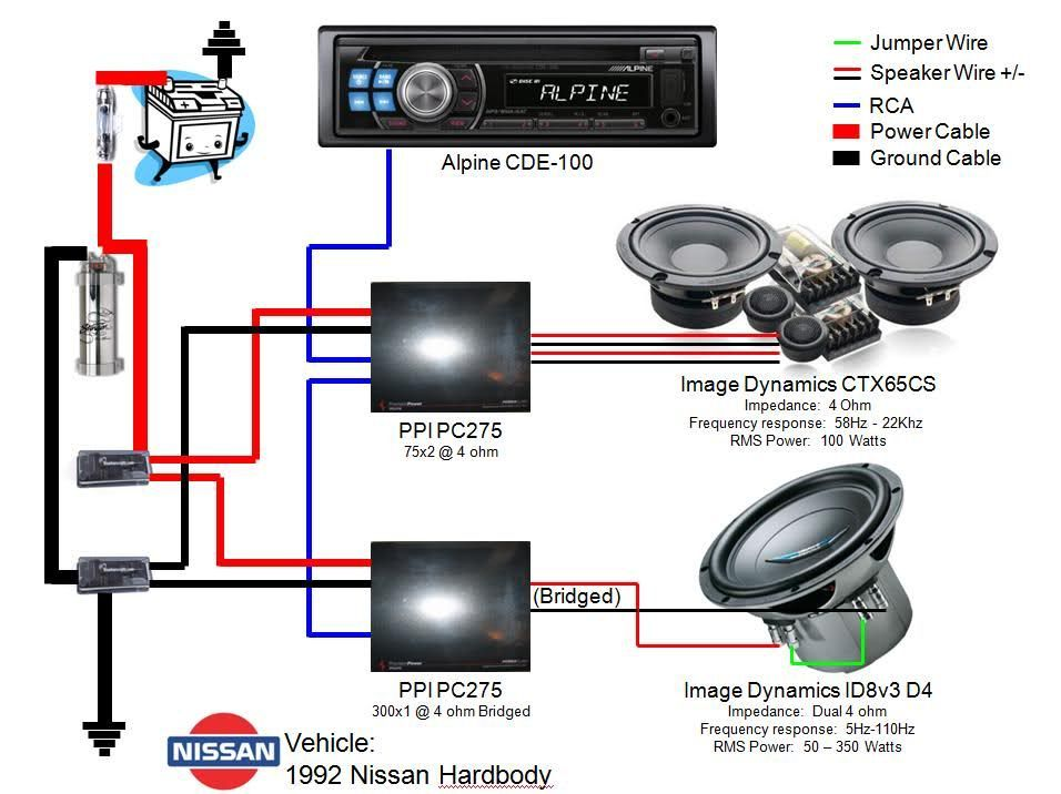 Surprising Car Audio Wiring Diagram Wiring Diagram Wiring Cloud Timewinrebemohammedshrineorg