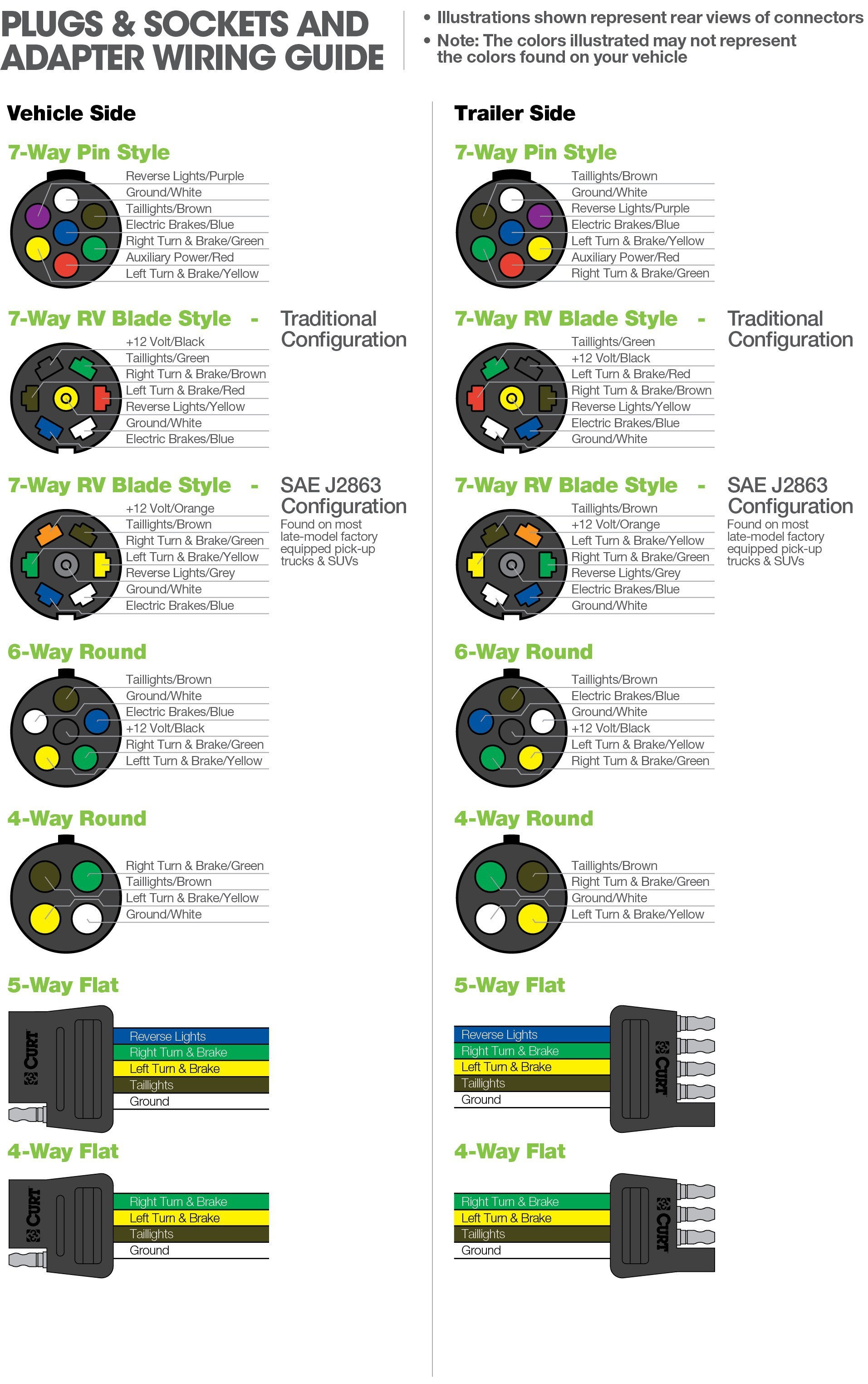 7 Way Trailer Plug Wiring Diagram Ford from static-cdn.imageservice.cloud