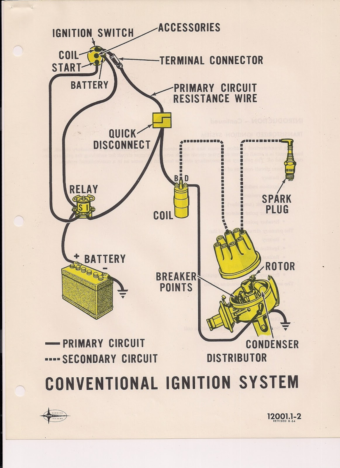 Eb 9294  Club Car Wiring Diagram Also 1965 Ford Mustang