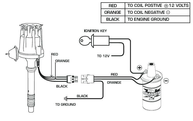Cool Ford Duraspark Wiring Diagram Basic Electronics Wiring Diagram Wiring Cloud Licukshollocom