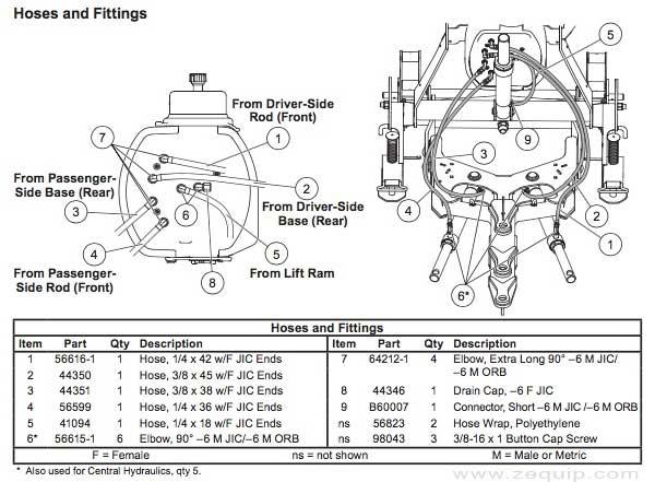 Towmate Wireless Transmitter Wiring Diagram