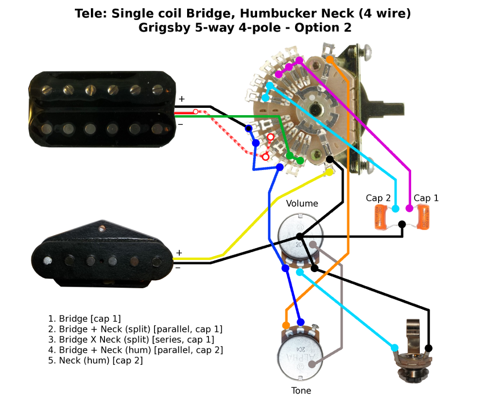 Wiring Diagram 1 Humbucker Single Coil