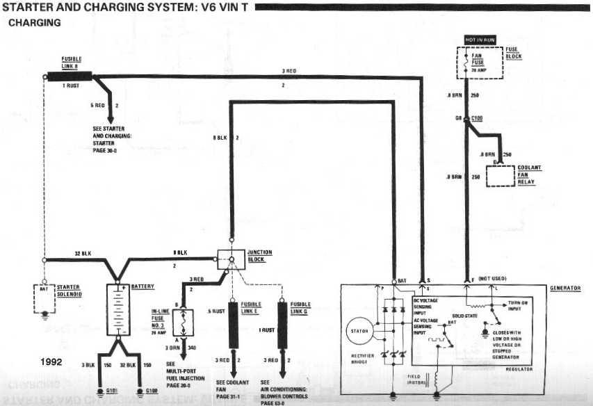 Marvelous Chevy Camaro Ignition Wiring Better Wiring Diagram Online Wiring Cloud Ittabisraaidewilluminateatxorg