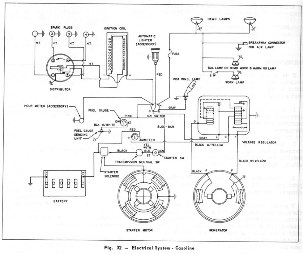 RX_2393] Massey Ferguson 35 Wiring Diagram 165 Massey Wiring Diagram Http  Download DiagramGinia Pead Capem Mohammedshrine Librar Wiring 101