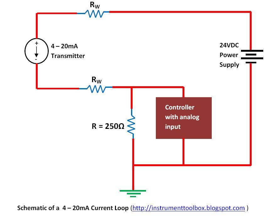 Prime Level Transmitter Wiring Diagram Basic Electronics Wiring Diagram Wiring Cloud Icalpermsplehendilmohammedshrineorg