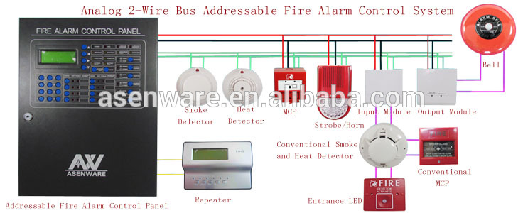 ov0732 fire alarm addressable system wiring diagram as