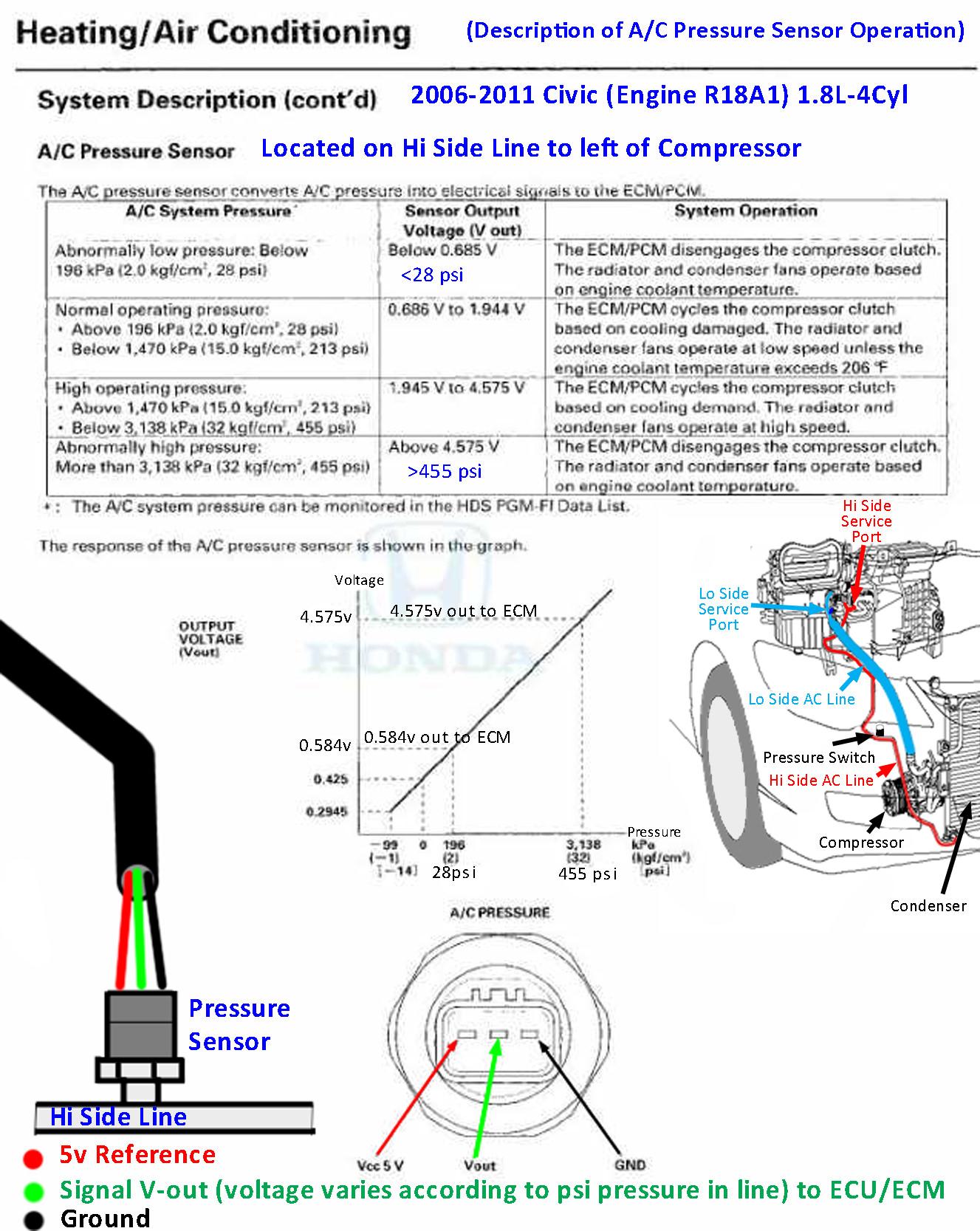 MN_4842] Honda Civic Ac Wiring Diagram Honda Ac Intermittent Problem 11 Schematic  WiringLexor Tobiq Mohammedshrine Librar Wiring 101