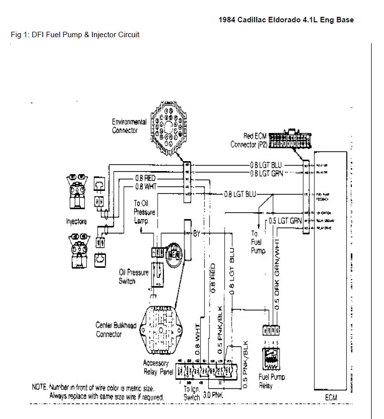 Remarkable Cadillac Fuel Pump Wiring Diagram Diagram Data Schema Wiring Cloud Rdonaheevemohammedshrineorg