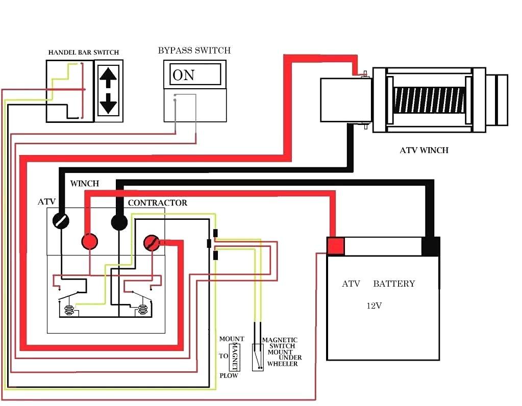 Polaris Atv Winch Wiring Diagram