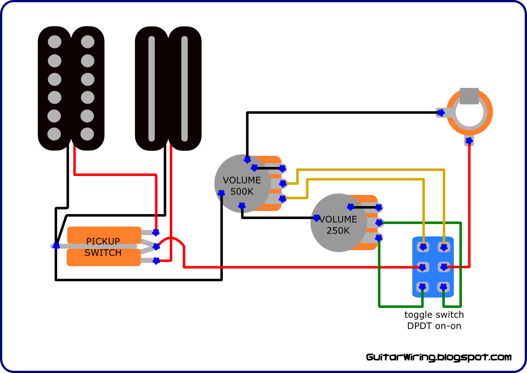 Terrific The Guitar Wiring Blog Diagrams And Tips Custom Wiring For Wiring Cloud Filiciilluminateatxorg