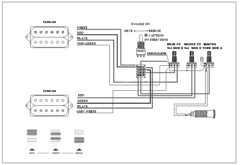 Jackson Electric Guitar Wiring Diagrams