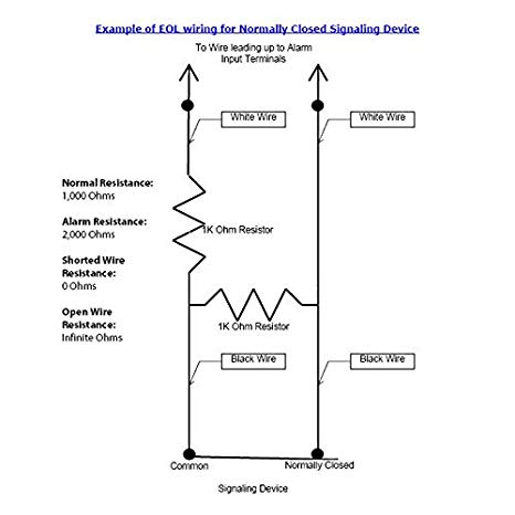 [ANLQ_8698]  SH_0477] End Line Resistor Wiring Diagram Wiring Diagram   Device Security Wiring Diagrams      Xaem Scata Norab Wiluq Sequ Xrenket Licuk Mohammedshrine Librar Wiring 101