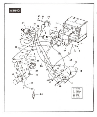 Wiring Diagram For Harley Davidson Golf Cart -1951 Farmall Cub Wiring  Diagram | Begeboy Wiring Diagram Source | 1980 Harley Davidson Golf Cart Wiring Diagram |  | Begeboy Wiring Diagram Source