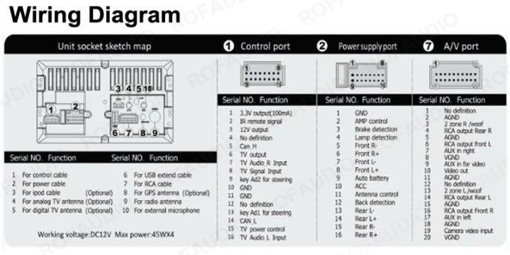 Isuzu Trooper Radio Wiring Diagram - Wiring Diagram And ...