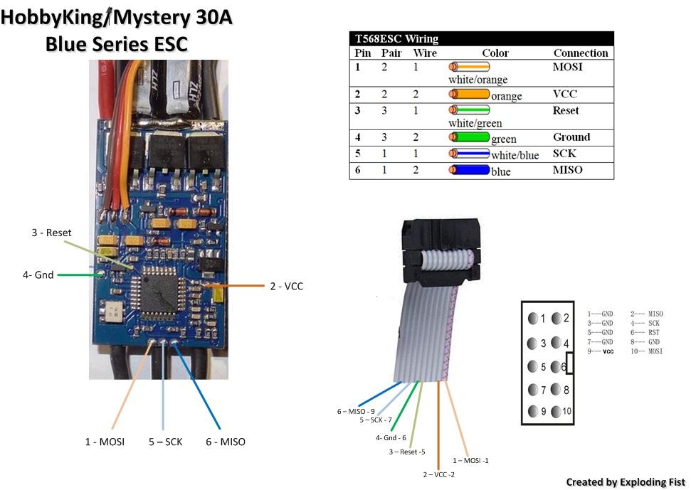 Mystery Esc Wiring Diagram -2002 Clubcar Wiring Diagram | Begeboy Wiring  Diagram Source | Mystery Esc Wiring Diagram |  | Begeboy Wiring Diagram Source