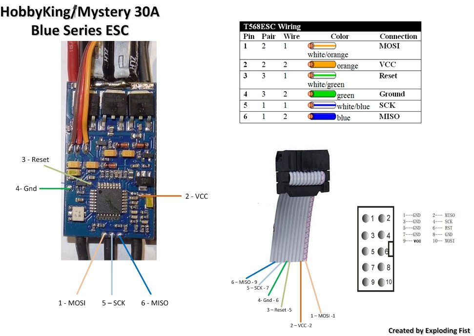 Mystery Esc Wiring Diagram - Maxon 280252 Wiring Diagram  sonycdx-wirings.au-delice-limousin.fr | Turnigy Esc Wiring Diagram |  | Bege Wiring Diagram - Bege Wiring Diagram Full Edition