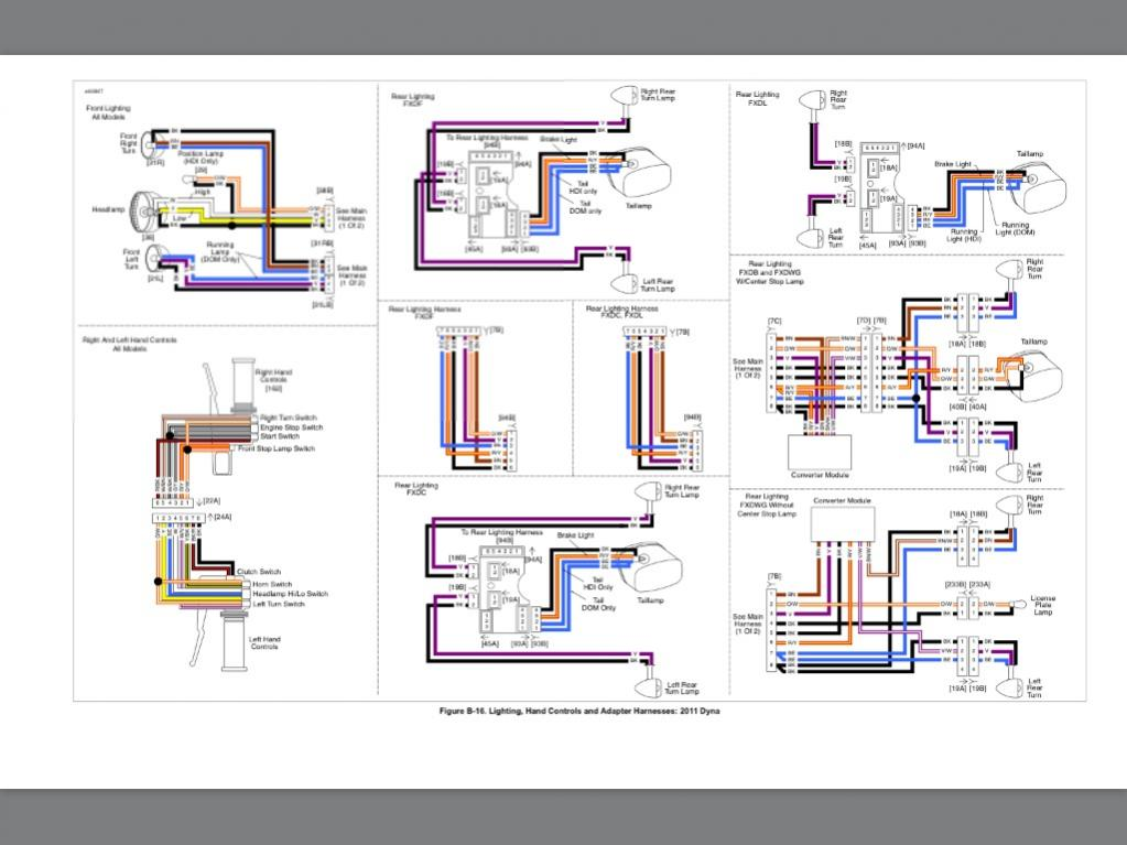 Enjoyable Dyna Wiring Schematic Wiring Diagram Wiring Cloud Hemtshollocom