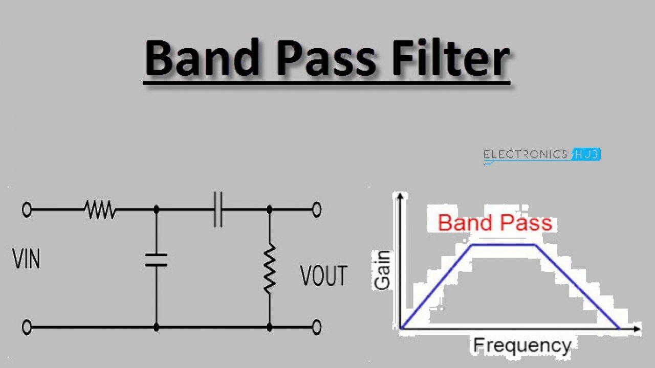 Gb 5512 Circuitlab Low Pass Filter Circuit Diagram Download Diagram