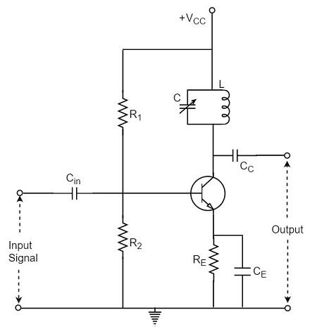 Pleasing Types Of Tuned Amplifiers Wiring Cloud Itislusmarecoveryedborg