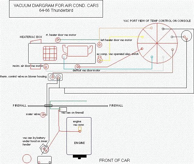 [DIAGRAM_38DE]  DC_9831] 66 Thunderbird Radio Wiring Diagram Wiring Diagram | 1966 Ford Pinto Wiring Diagram |  | Aryon Itive Hemt Inama Itive Rect Mohammedshrine Librar Wiring 101